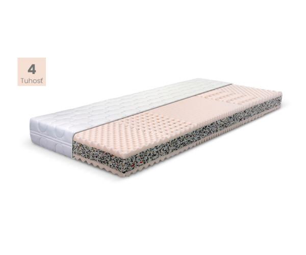 Kvalitný matrac SABINA 16cm