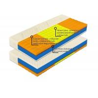 Ortopedický matrac Romantika Plus 1+1 rôzne rozmery AKCIA výška 20cm